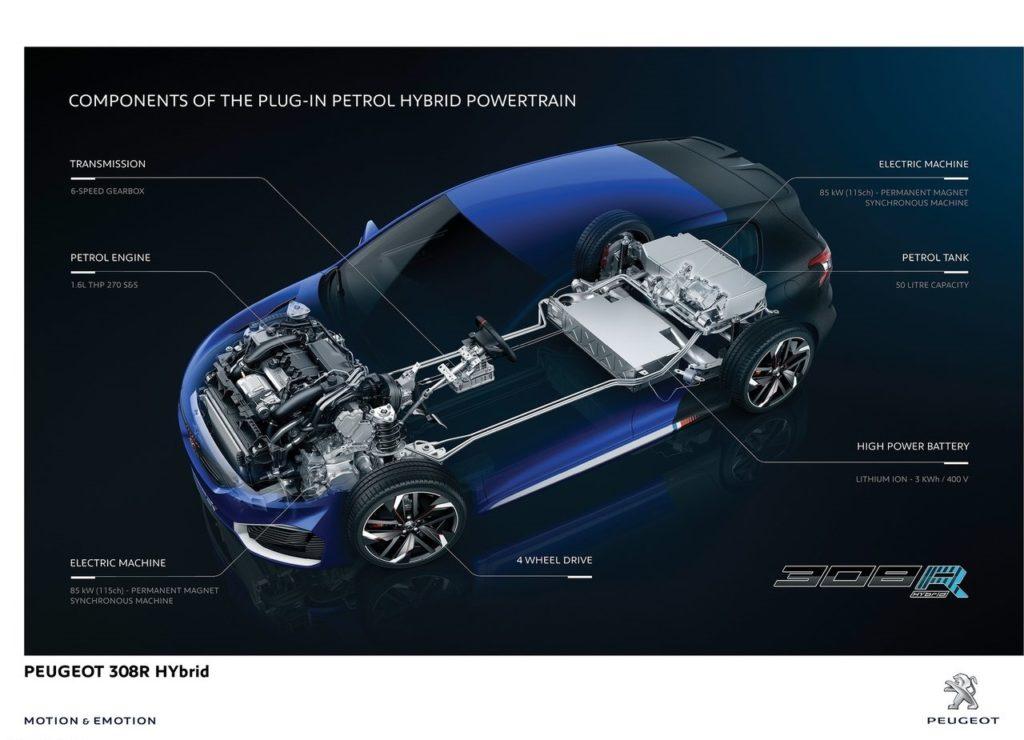 308 R Hybrid Concept (3)
