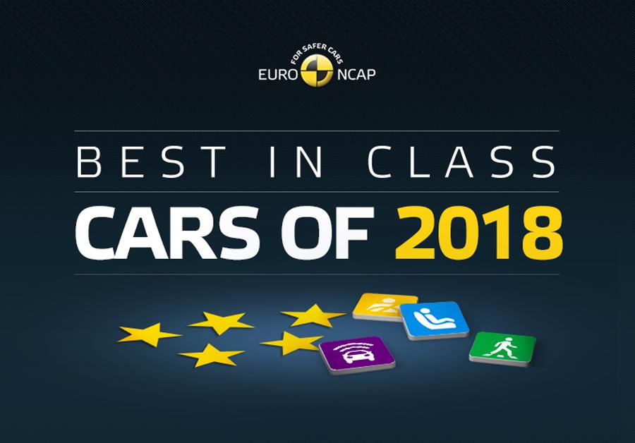 """EuroNCAP 2018 """"Best in Class"""": Mercedes Classe A, Lexus ES e Hyundai Nexo são os vencedores"""