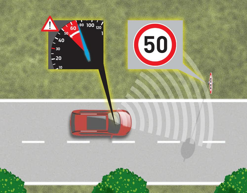UE estuda implementação obrigatória do assistente de velocidade inteligente