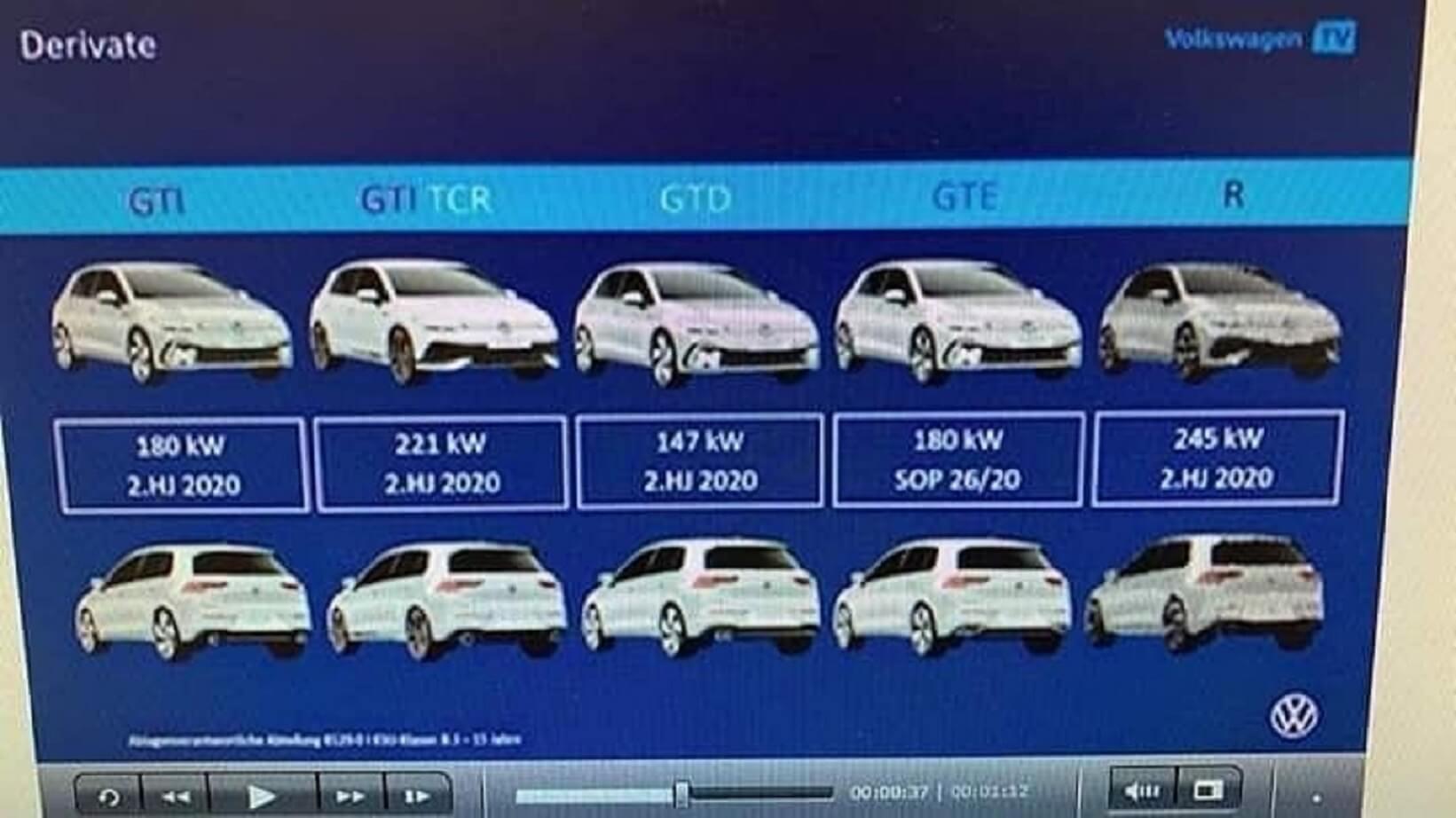 Depois da traseira do Golf GTI, a VW enfrenta nova fuga de informação